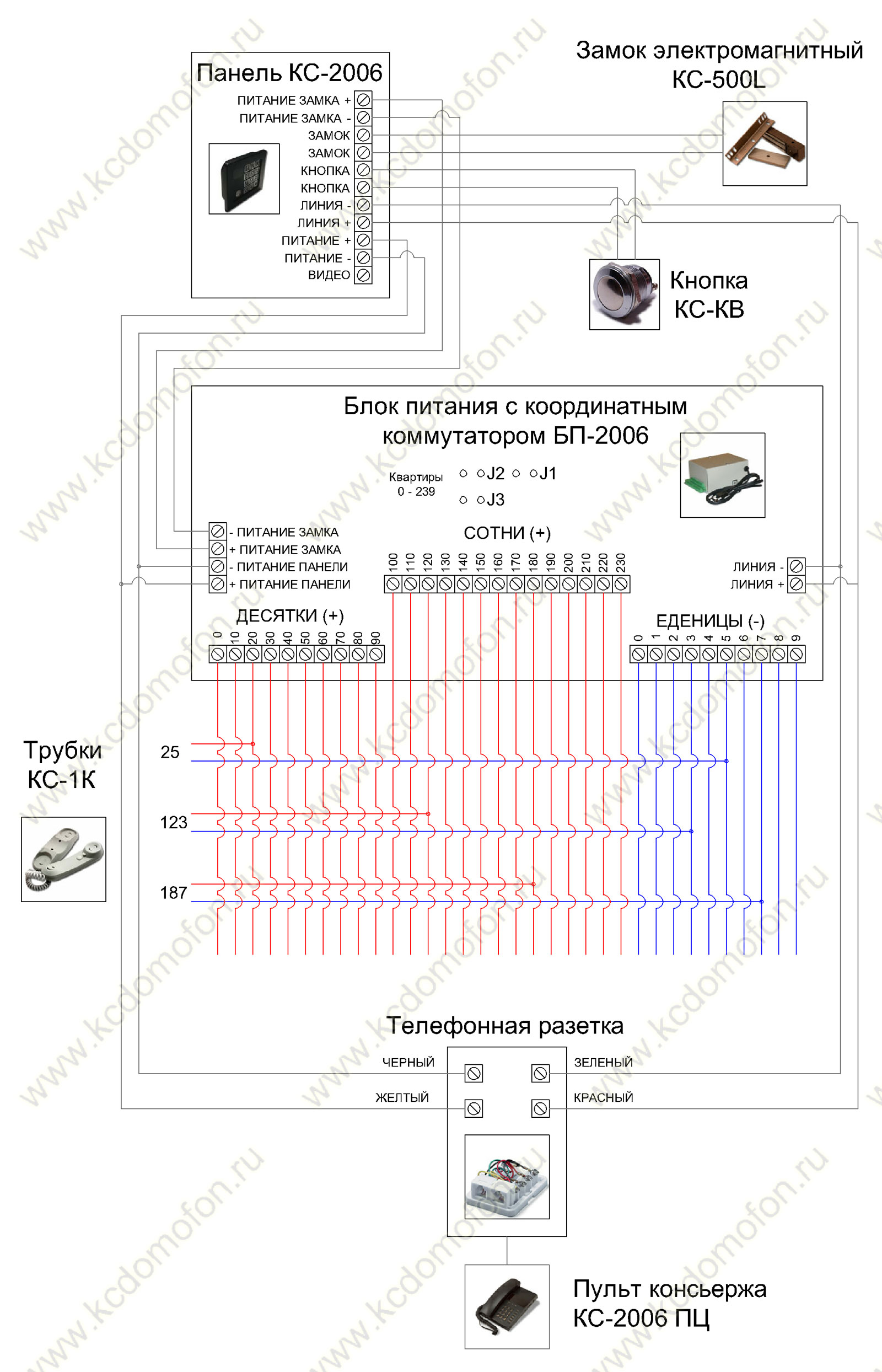 Цифрал схема блока питание