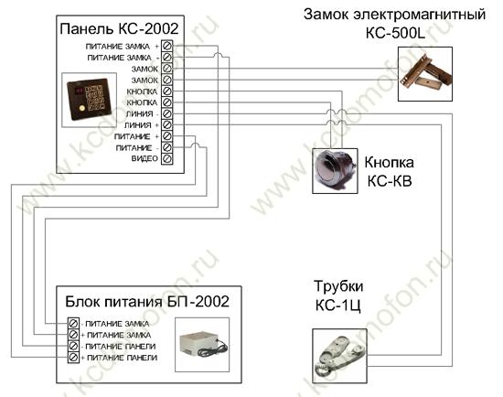 """,""www.specportal.ru"