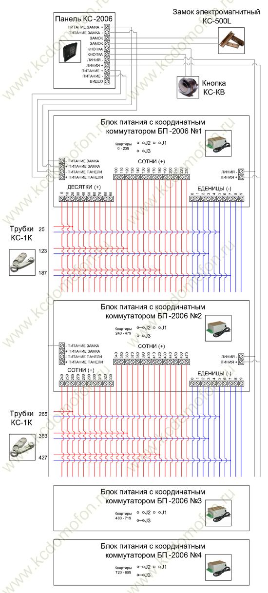 Схема подключения многоквартирного координатного домофона КС-2006 с двумя (до 4х) коммутаторами.