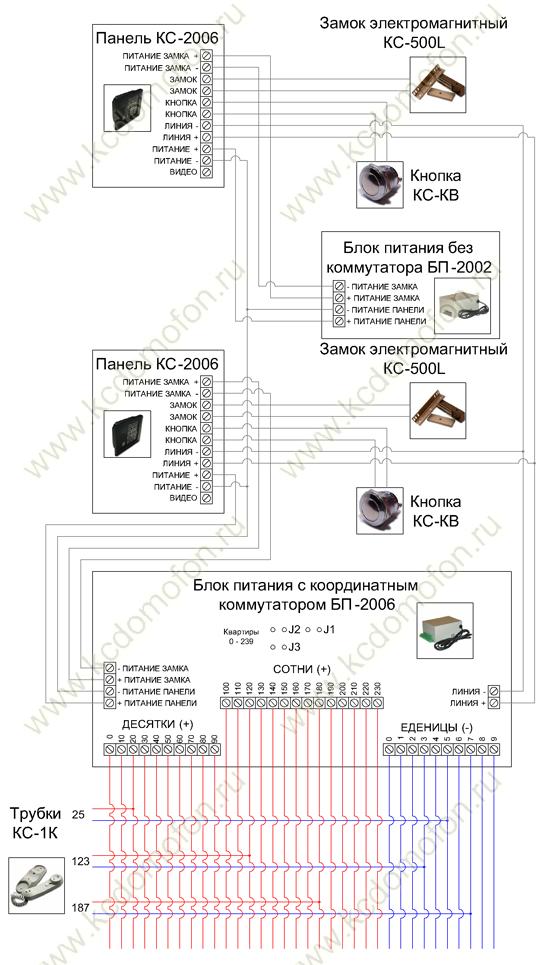 Предыдущая.  Скачать схему подключения домофона КС-2006 с двумя вызывными панелями.  (529.47 Кбайт).